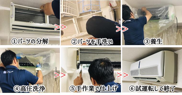 エアコンクリーニングの作業の流れ