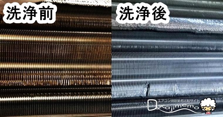 ダスキン体験談:熱交換器のビフォーアフター
